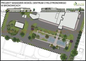 Projekt zieleni przy Centrum Cyklotronowym w Bronowicach koło Krakowa